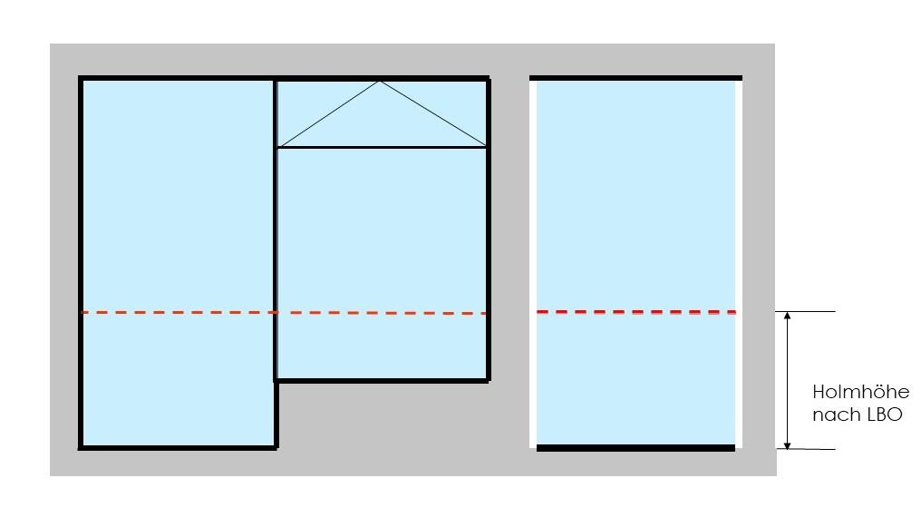Beispiel Verglasung Kategorie A
