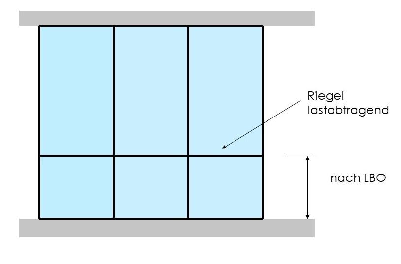 Abbildung 19: Beispiel Verglasung Kategorie C2