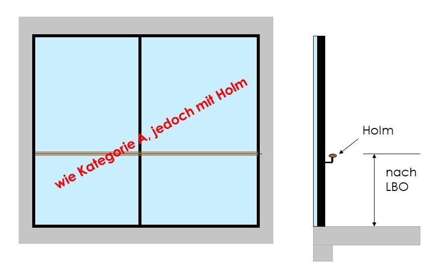 Beispiel Verglasung Kategorie C3