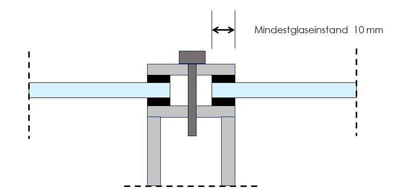 linienförmige Lagerung