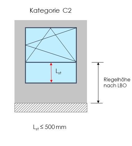 Größenbeschränkung Kategorie C2 (Entfall Nachweis Stoßsicherheit)