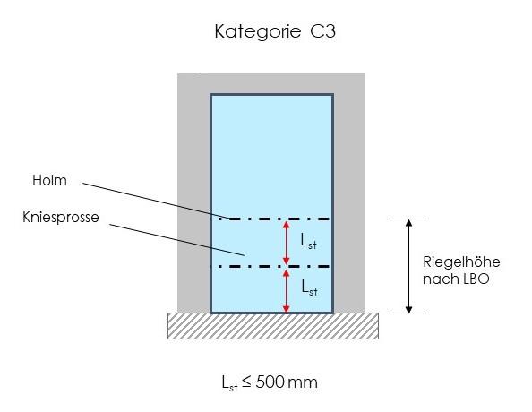 Größenbeschränkung Kategorie C3 (Entfall Nachweis Stoßsicherheit)