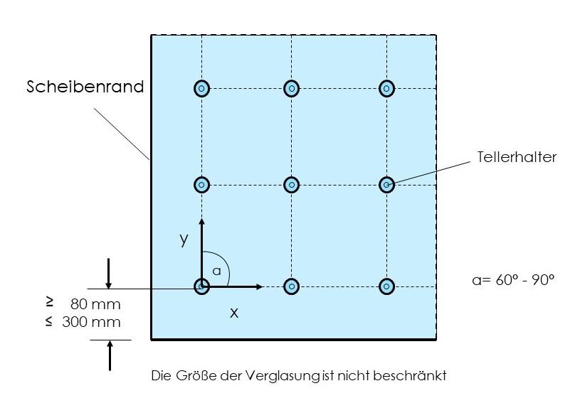 Maße und Anordnung punktförmig gelagerte Verglasungen