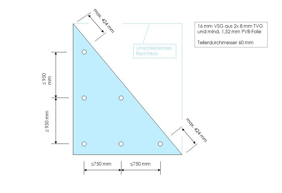 Beispiel für eine punktgestützte Überkopfverglasung mit nachgewiesener Resttragfähigkeit und dreieckigem Format